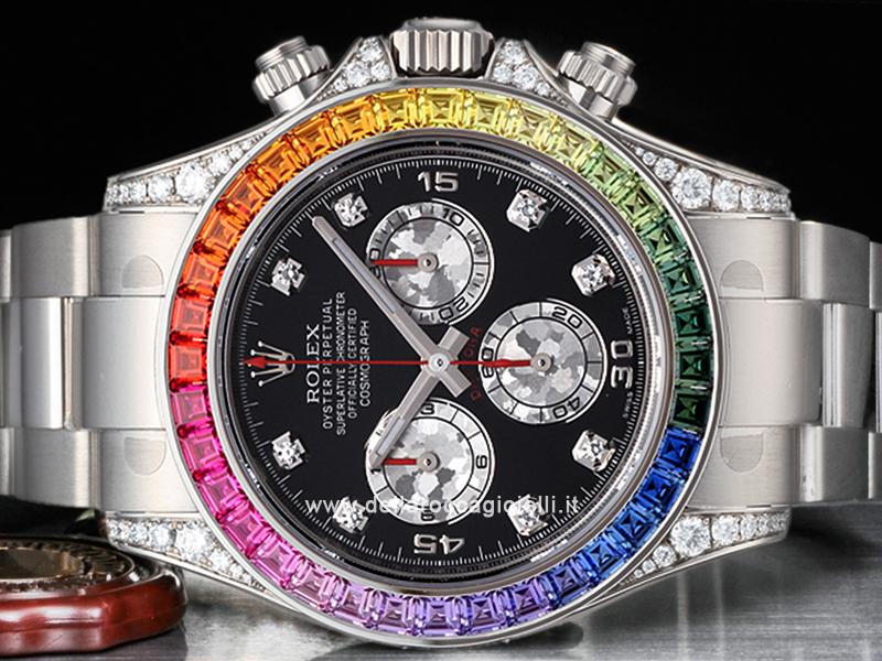 Consumer Behavior of Rolex